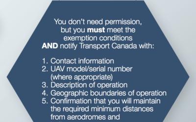 Transport Canada's UAV Exemptions